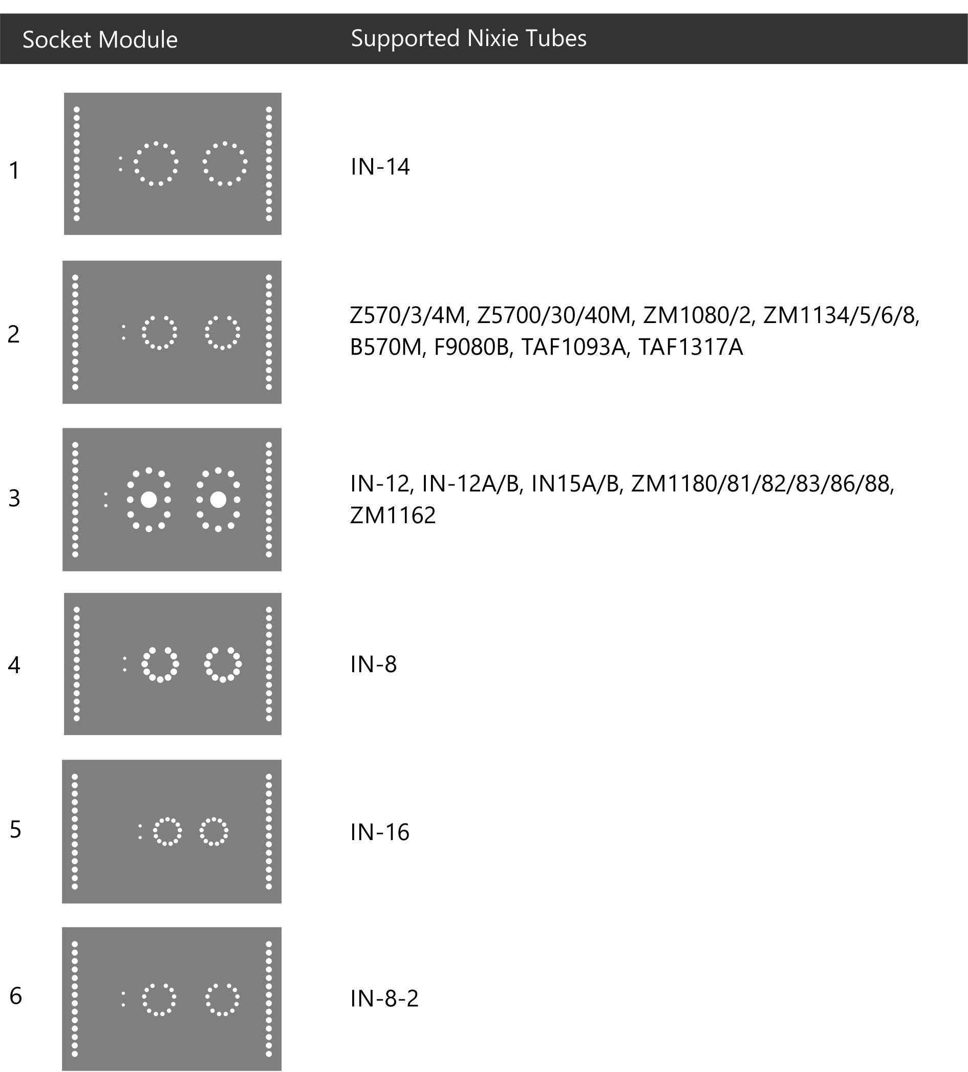 List of Socket Modules